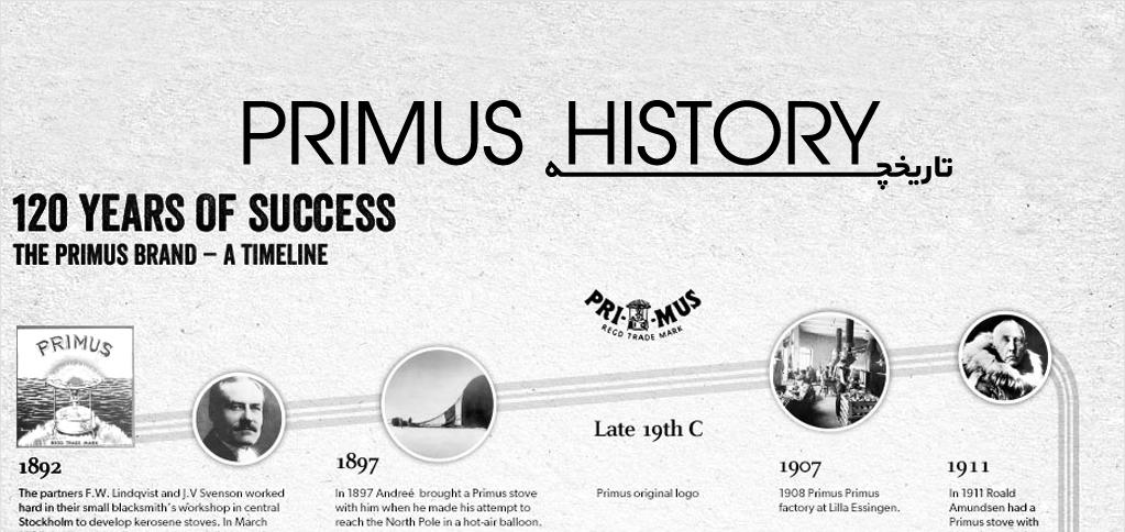 primus History